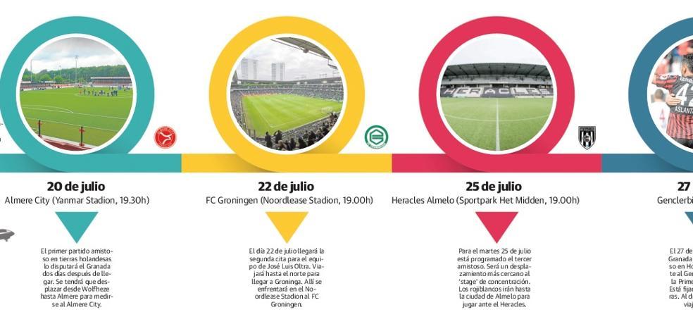 22 futbolistas estarán en la concentración de Holanda