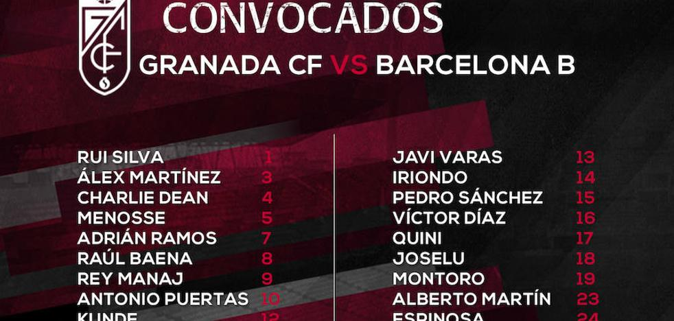 Rey Manaj e Iriondo, citados para jugar ante el Barcelona B