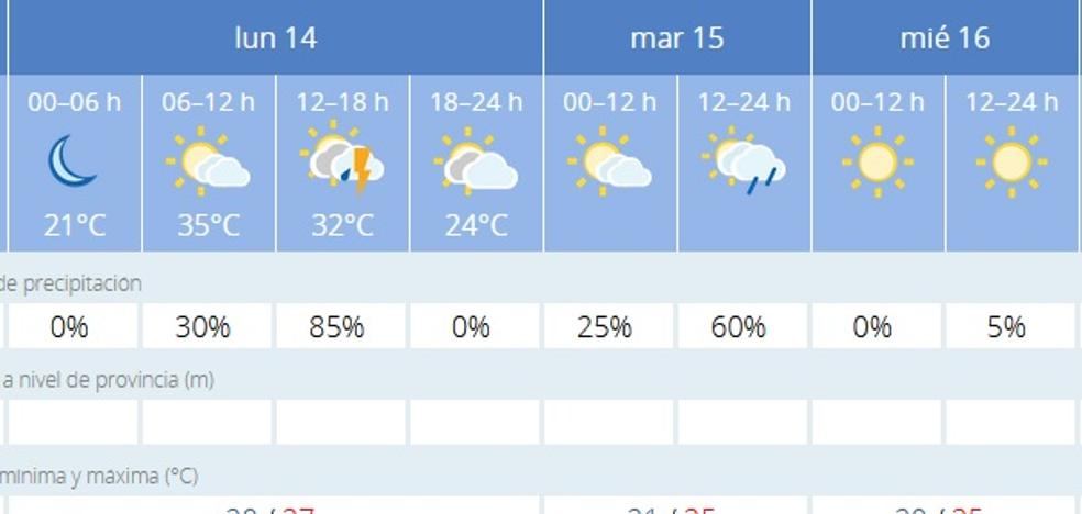 Amenaza tormenta para este lunes