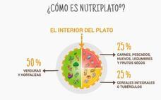 Llega el 'Nutriplato', la comida necesaria para que tu hijo no esté obeso