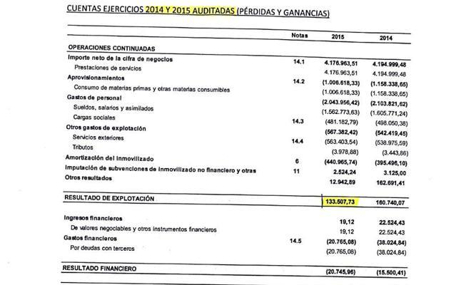 """JeC pide al alcalde de Jaén que aclare las cuentas de Castillo por autorizar una subida """"injustificada"""" del bus urbano"""