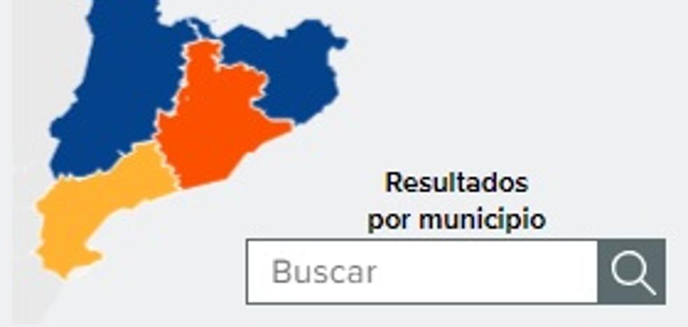 Resultado de las Elecciones de Cataluña con más del 15% del voto escrutado