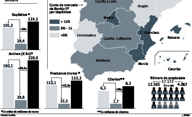 Las administraciones reclaman a Bankia que los cierres de oficinas «no afecten al empleo»