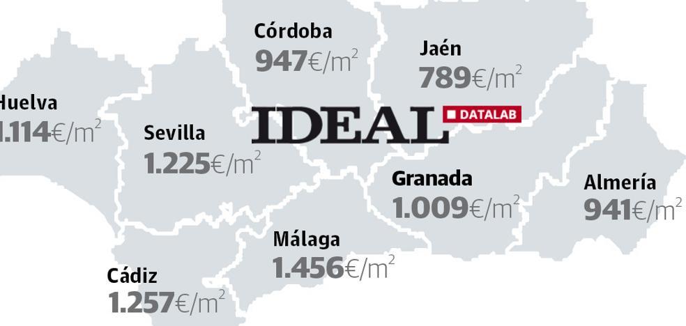Granada, la segunda provincia de Andalucía donde más se encareció la vivienda en 2017
