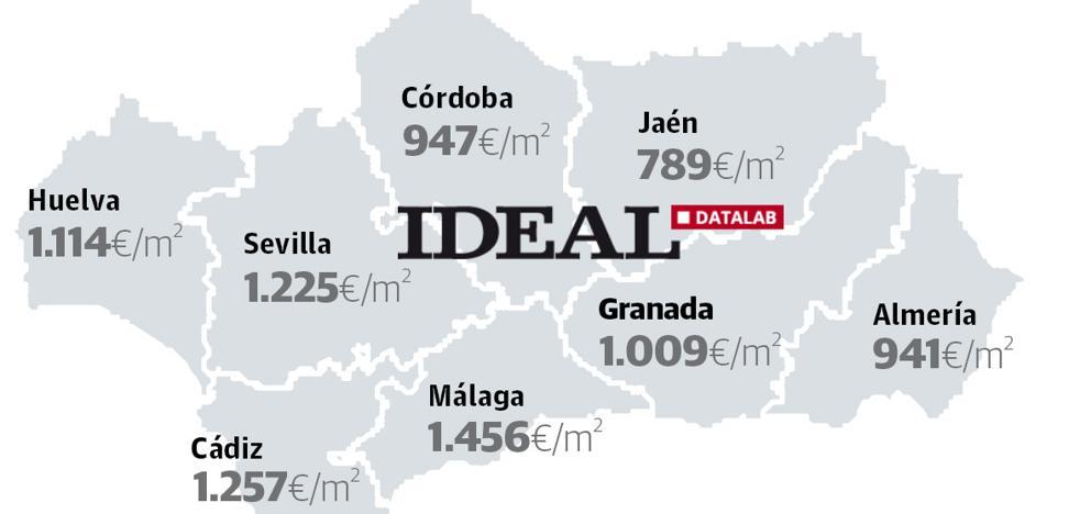 Almería, la provincia andaluza con un peor comportamiento del mercado de la vivienda