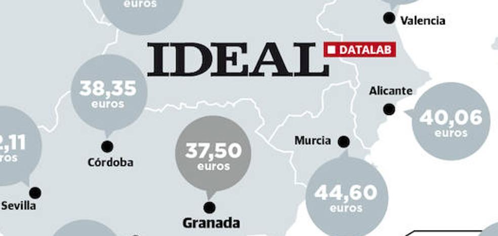 Granada, una gran ciudad barata para vivir