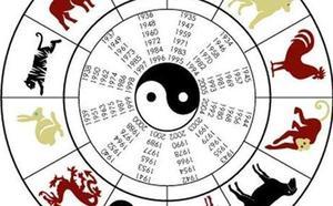 Horóscopo Chino 2018: ¿Cuál es tu signo y qué predicción tienes para el Año Nuevo?