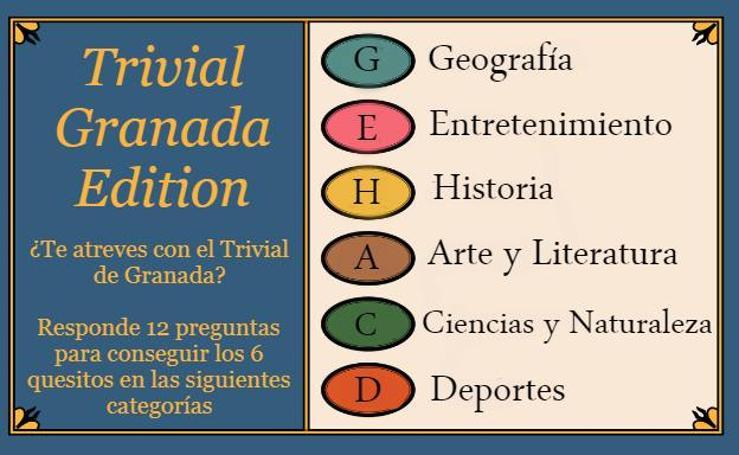 'Trivial': 12 preguntas de Granada para conseguir los 6 quesitos