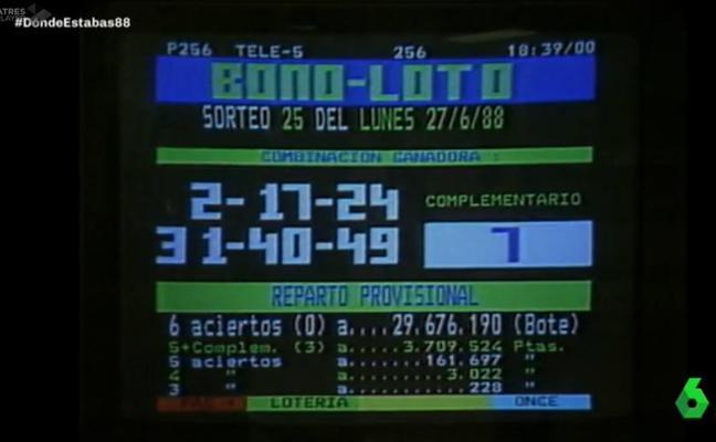 1988: el año en que vio la luz el teletexto