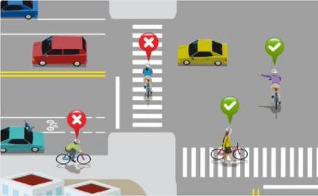 En los pasos de cebra de Granada, ¿cuándo tienen prioridad los peatones y cuándo los ciclistas?