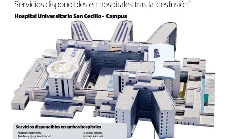 Servicios de cada hospital de Granada tras la 'desfusión'