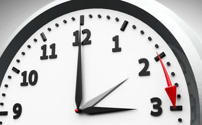 ¿Cuándo es el cambio de hora de los relojes en España? Está a punto de llegar
