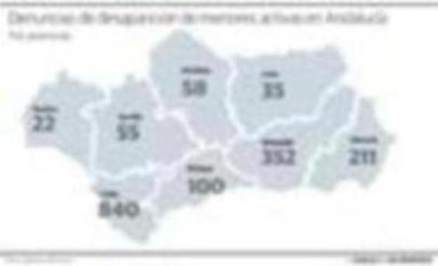 Almería, tercera provincia con más desapariciones de menores de edad