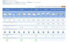 Fin a la tregua sin lluvia en Jaén