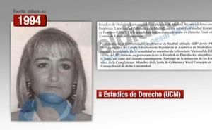 Desconcierto por el enorme cambio físico de Cristina Cifuentes en 6 fotos: «Este es un misterio y no su máster»