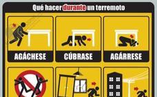 ¿Qué debes hacer y qué no si hay un terremoto fuerte?