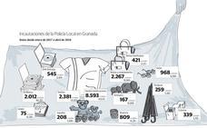 El ranking del 'top manta' en Granada: ropa, bolsos y cedés