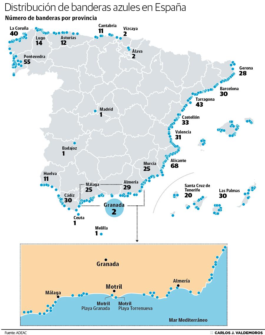 Distribución de banderas azules en España