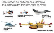 Estos son los aviones y helicópteros que verás en la exhibición de Armilla este sábado