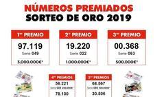Cruz Roja reparte en Armilla 10.000 euros en el Sorteo de Oro