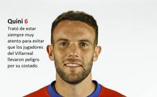 Las puntuaciones de IDEAL a los jugadores del Granada CF