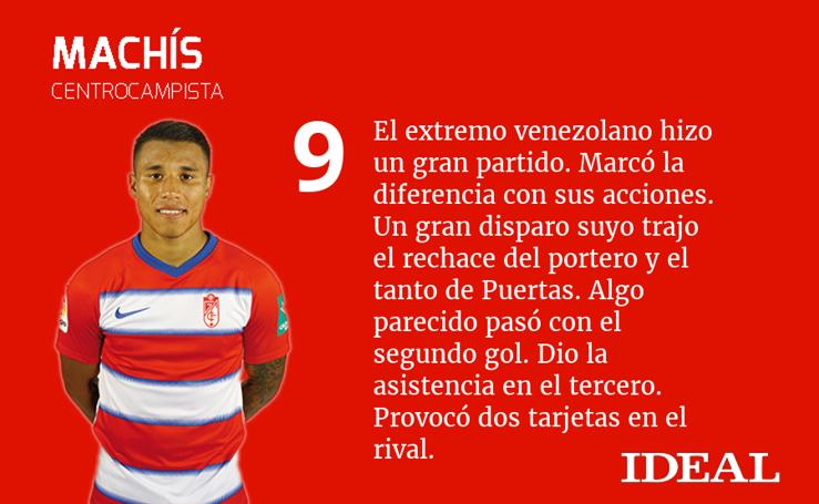 Las puntuaciones de los jugadores de Granada ante el Espanyol