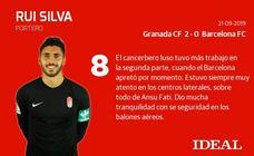 Las puntuaciones de los jugadores del Granada en su partido contra el Barcelona