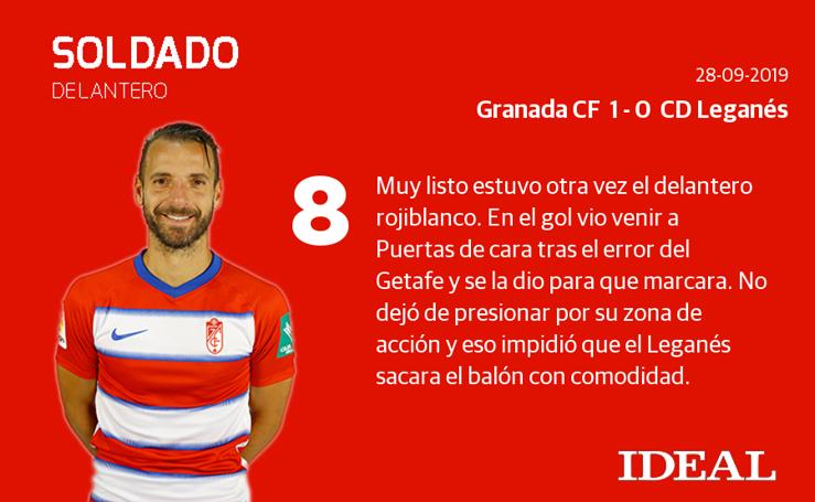Estas son las puntuaciones de los jugadores del Granada CF ante el Leganés