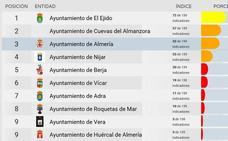 El Ayuntamiento de Cuevas es el segundo más transparente de Almería