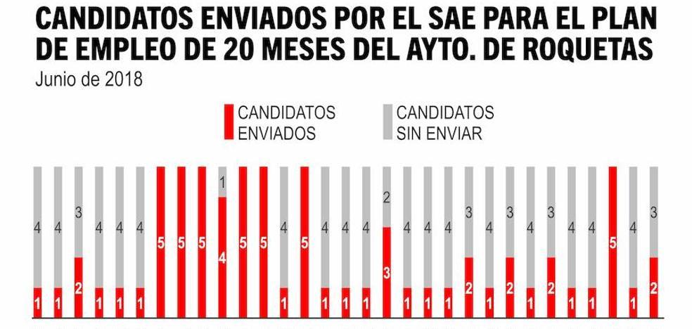 El SAE remitió a un único candidato para cubrir algunos puestos del Plan de Empleo Municipal