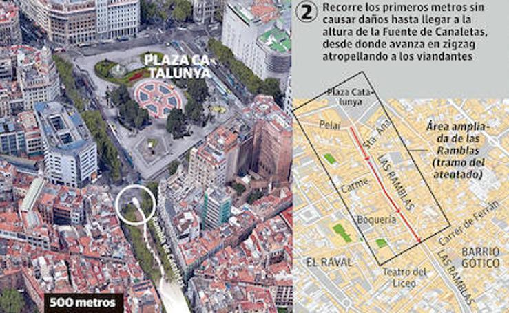 Así fue el atentado en Las Ramblas de Barcelona