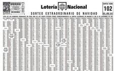 Lista oficial completa de premios y pedrea de la Lotería de Navidad: comprueba online los números