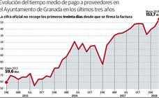 Hacienda exige al Ayuntamiento de Granada un plan para generar dinero a corto plazo