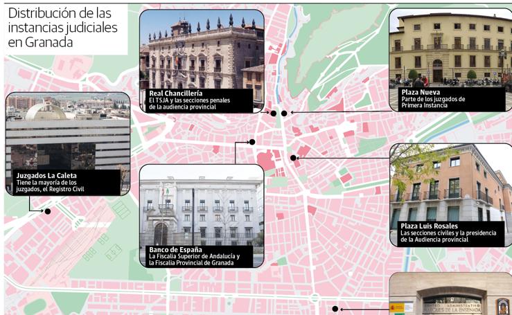 Distribución de las instancias judiciales en Granada