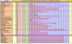 Comprueba tu nota de Selectividad: corte de cada grado para EvAU y PAU