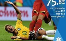 El nuevo anuncio del servicio de Emergencias en Portugal, una burla a Neymar