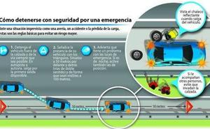 Importante aviso de la Policía: así debes actuar en caso de emergencia en carretera