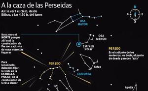 Sierra Nevada, uno de los lugares clave para ver la lluvia de estrellas