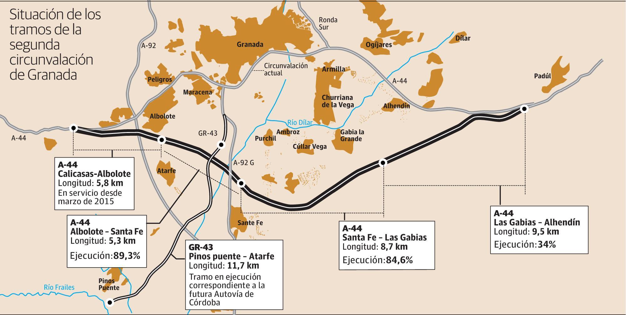 Situación de los tramos de la Segunda Circunvalación de Granada