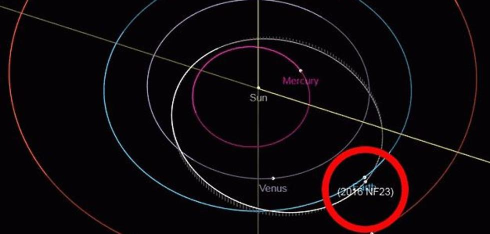 El asteroide «potencialmente peligroso» que se acercó a la Tierra