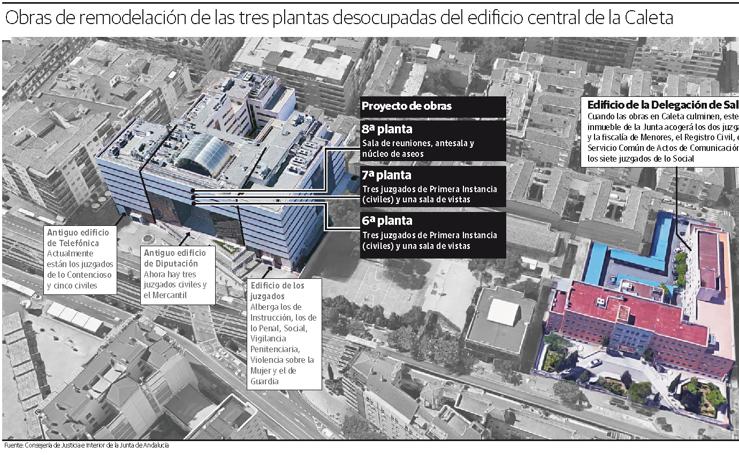 Obras de remodelación de las tres plantas desocupadas del edificio central de Caleta