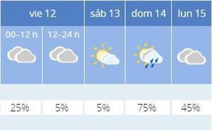 Lluvia en Jaén para el primer domingo de San Lucas