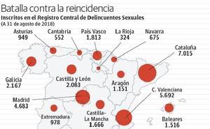 Más de medio centenar de almerienses, condenado en 2017 por delitos sexuales