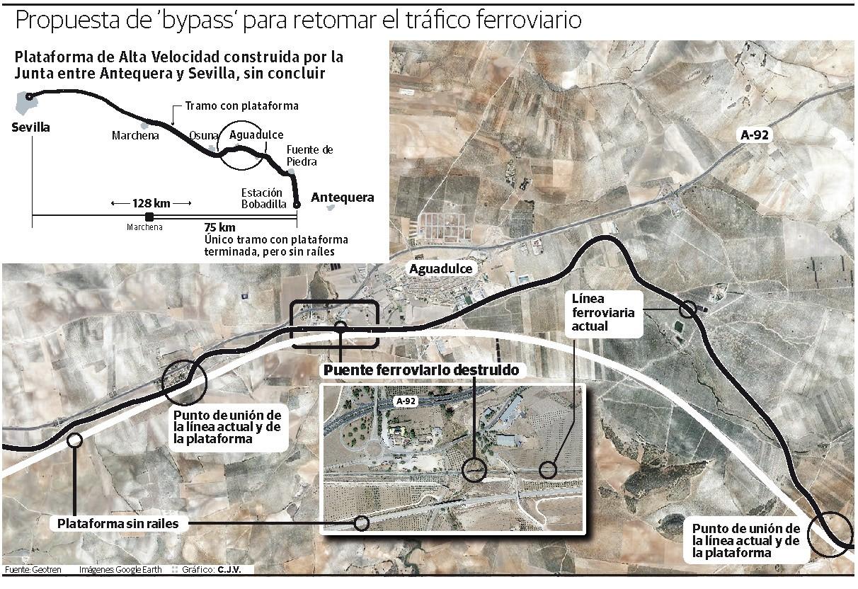 Propuesta de 'bypass' para retomar el tráfico ferroviario entre Sevilla y Granada
