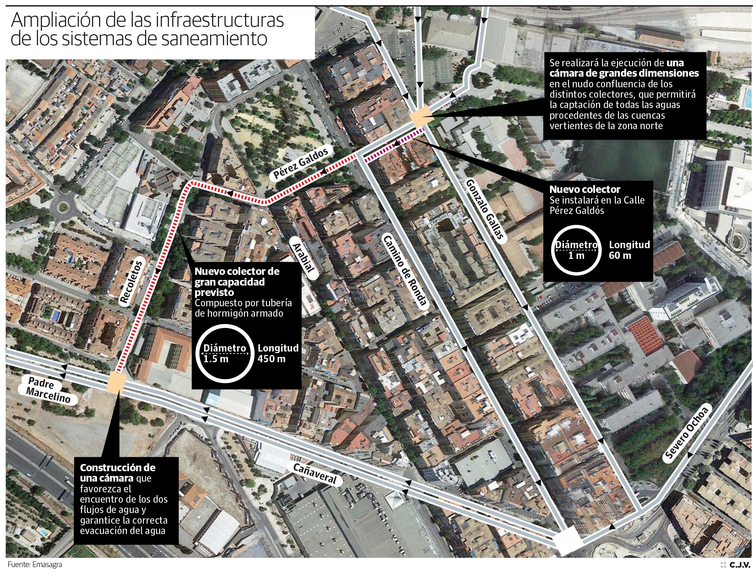 Nuevo colector para evitar las inundaciones en Gonzalo Gallas