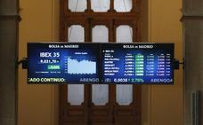 El Ibex-35 recupera los 9.000 con el apoyo de Dia y sin noticias del Supremo