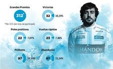 Fernando Alonso, el penúltimo de una especie en extinción