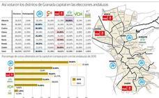 La mesa electoral con más votos de Vox en Granada, al lado de la Comandancia de la Guardia Civil