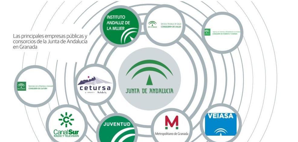 La empresa más grande de Granada cambia de manos