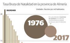 Nacen hoy en la provincia la mitad de niños que en la década de los 70